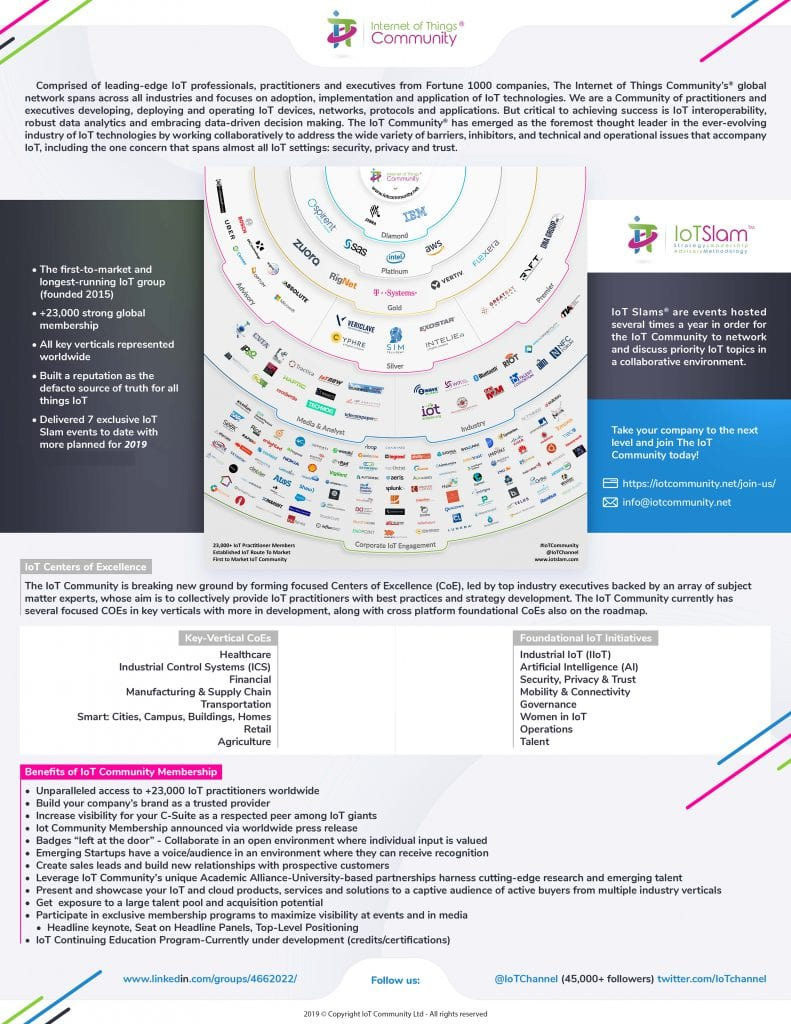 IoT Community Internet of Things Community 2019 corporate member ecosystem